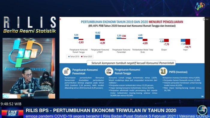 BPS: Ekonomi Banten Tahun 2020 Minus 3,38 Persen, Terburuk dalam 9 Tahun Terakhir, Terancam Resesi