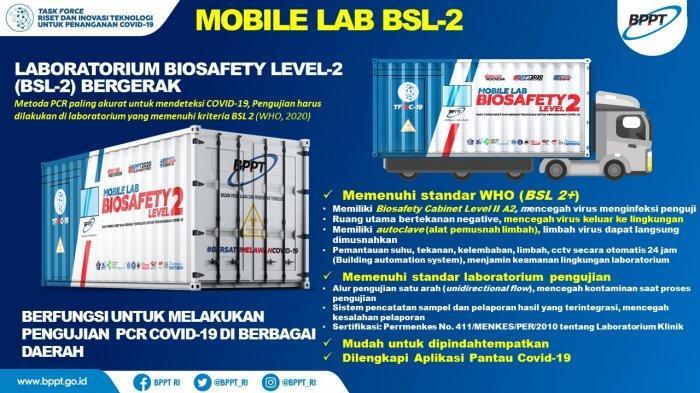 Alat Canggih Pendeteksi Covid-19: Mobile Lab Biosafety Level 2, Tiba di Tangerang Selatan,