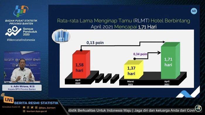 Kepala Badan Pusat Statistik (BPS) Provinsi Banten, Adhi Wiriana, menjelaskan grafis tingkat penghunian kamar (TPK) atau okupansi di hotel berbintang pada April 2021.