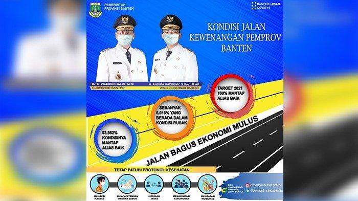 Kondisi Jalan Kewenangan Pemprov Banten, Akhir 2021 Ditargetkan 100 Persen Mantap