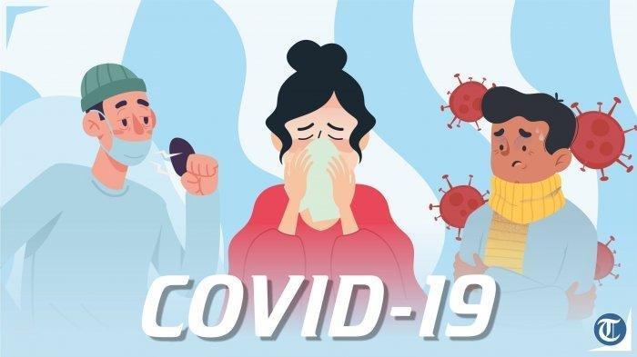 Update Covid-19 di Indonesia Hari Ini 5 Maret 2021 : Ada Penambahan 6.971, Total 1.368.069 Kasus