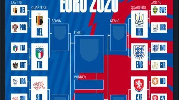 Polres Lebak Ancam Bubarkan Kerumunan Warga yang Nonton Bareng Euro 2020