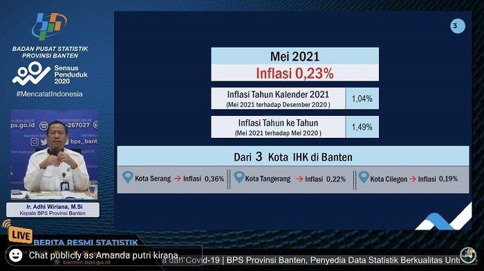 Inflasi Banten pada Mei 2021 Capai 0,23 Persen, Didongkrak Kenaikan Pakaian dan Alas Kaki
