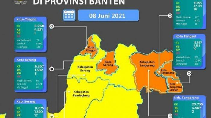 Update 9 Juni: Kota Serang Masuk Zona Oranye Covid-19, Dinkes Beberkan 3 Faktor Peningkatan Kasus