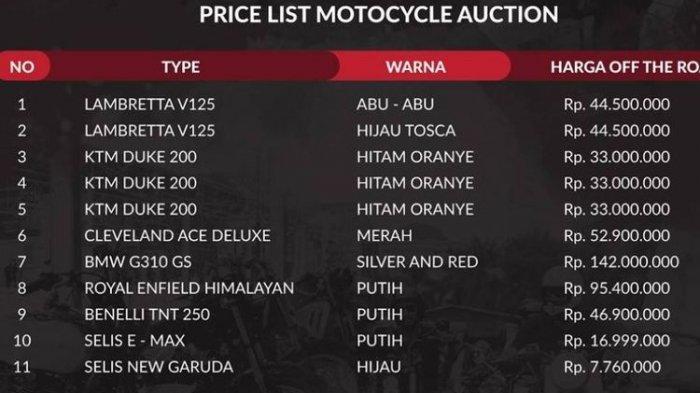 Daftar motor yang dilelang di IIMS Motobike Hybrid Show