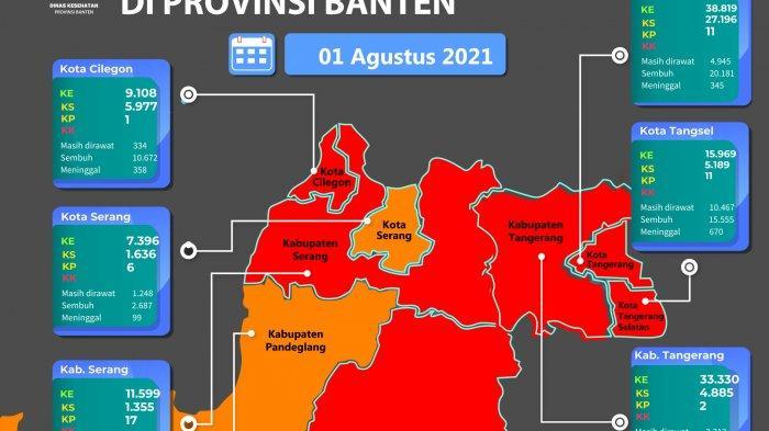 PPKM Diperpanjang Hingga 9 Agustus, Berikut Daftar Daerah di Banten Terapkan PPKM Level 3 dan 4