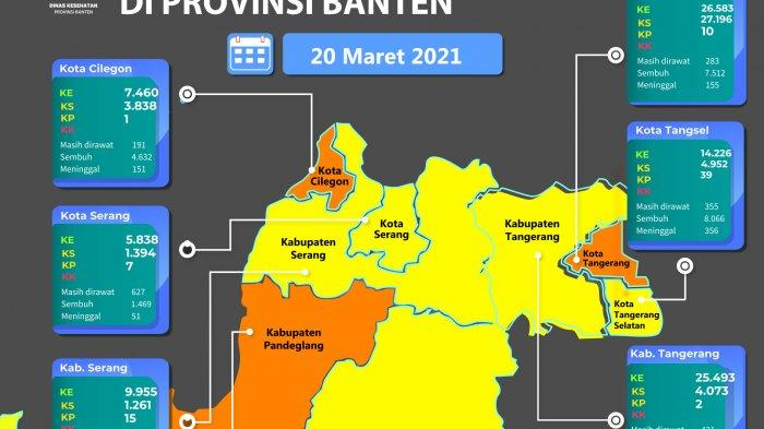 Peta sebaran Covid-19 di Provinsi Banten per 20 Maret 2021.