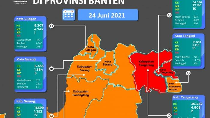 BREAKING NEWS: Kabupaten Tangerang Masuk Zona Merah