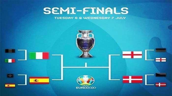 Jadwal Semifinal Euro 2020: Big Match Italia Vs Spanyol pada Rabu 7 Juli