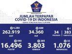 data-perkembangan-covid-19-di-indonesia-per-jumat-15-mei-2020.jpg