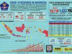 grafik-sebaran-covid-19-di-indonesia-per-kamis-3042020.jpg