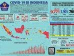 grafik-sebaran-covid-19-di-indonesia-rabu-29-april-2020.jpg