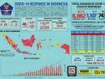 grafis-sebaran-covid-19-di-indonesia-dan-dunia-per-minggu-26-april-2020.jpg