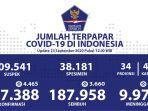 infografis-perkembangan-kasus-covid-19-di-indonesia-per-rabu-23-september-2020.jpg