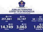 jumlah-kasus-covid-19-tanggal-12-mei-2020.jpg