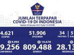 perkembangan-kasus-covid-19-di-indonesia-per-senin-25-januari-2021.jpg