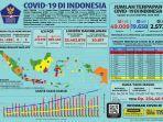 peta-sebaran-covid-19-di-indonesia-hingga-rabu-24-juni-2020.jpg