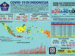 peta-sebaran-covid-19-di-indonesia-per-jumat-29-mei-2020.jpg
