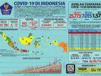 peta-sebaran-covid-19-di-indonesia-per-sabtu-30-mei-2020.jpg