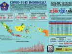 peta-sebaran-covid-19-di-indonesia-per-selasa-2-juni-2020.jpg