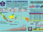 peta-sebaran-covid-19-di-indonesia-per-senin-1-juni-2020.jpg