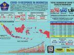 peta-sebaran-covid-19-di-indonesia-per-senin-2552020.jpg