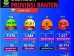 peta-sebaran-covid-19-di-provinsi-banten-per-11-mei-2021.jpg