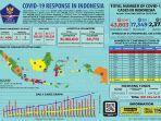 peta-sebaran-kasus-covid-19-di-indonesia-hingga-jumat-19-juni-2020.jpg