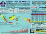peta-sebaran-kasus-covid-19-di-indonesia-per-kamis-11-juni-2020.jpg