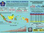 peta-sebaran-kasus-covid-19-di-indonesia-per-sabtu-13-juni-2020.jpg