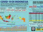 peta-sebaran-kasus-covid-19-di-indonesia-per-selasa-8-september-2020.jpg