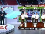 quick-count-pilkada-tangsel-2020.jpg