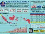 sebaran-covid-19-di-indonesia-per-minggu-10-mei-2020.jpg