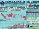 sebaran-covid-19-di-indonesia-per-rabu-6-mei-2020.jpg