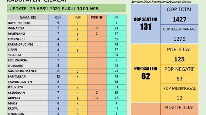 Laporan Harian Ketua Harian Gugus Tugas Percepatan Penanggulangan Covid 19 Kabupaten Tabanan Tanggal 24 April 2020 Info Corona Pemerintah Kabupaten Tabanan