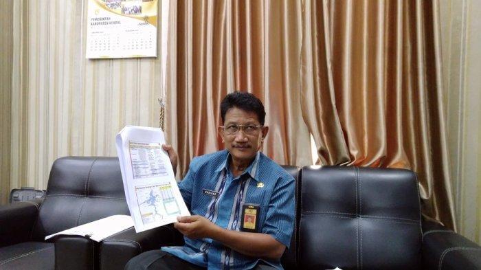 Kamis Sudah Rampung, Proyek Pembangunan Pasar Pagi Kaliwungu Kendal