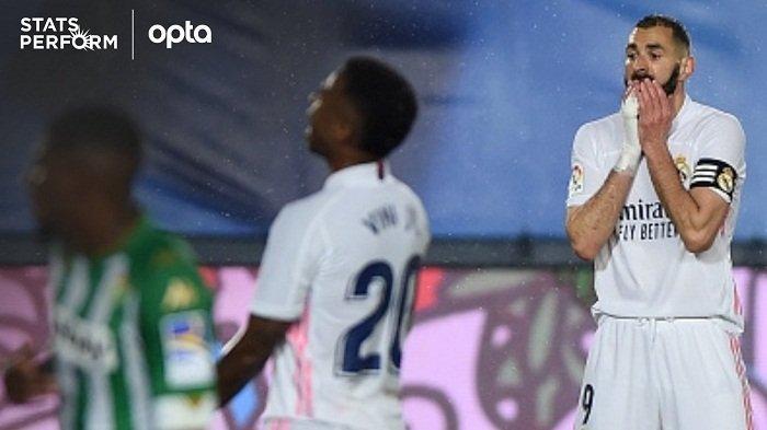 Tahan Imbang Real Betis 0-0, Real Madrid Gagal Rebut Posisi Teratas Klasemen Liga Spanyol