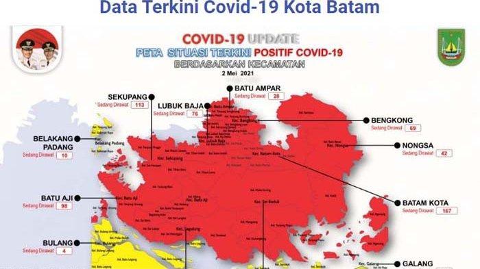 Tiga Balita Positif Covid-19 di Batam, 9 Kecamatan Zona Merah