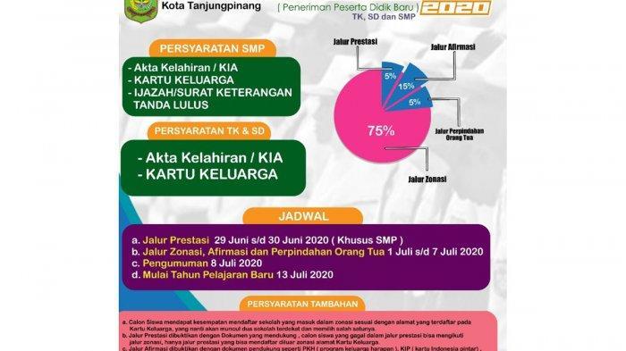 PPDB Tanjungpinang 2021, Berikut Syarat Daftar TK,SD, SMP Jalur Prestasi