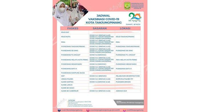 PELABUHAN hingga Pujasera, Ini 12 Lokasi Vaksinasi di Tanjungpinang, Kamis 8 Oktober 2021