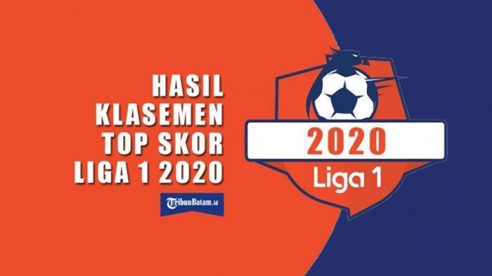 Hasil, Klasemen & Top Skor Liga 1 2020 Setelah Persiraja Menang, Persija Seri, Arema FC Kalah