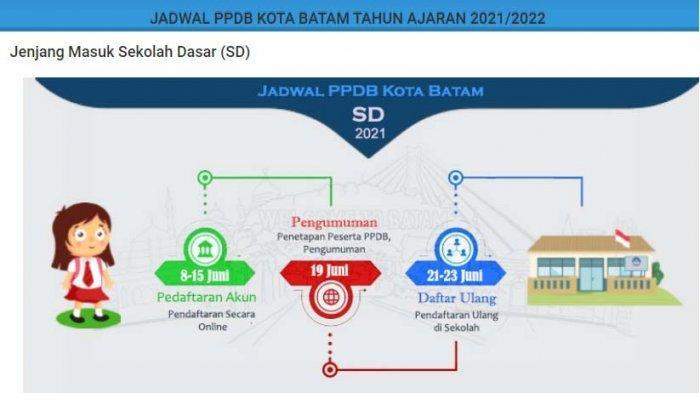 9.869 Orang Barengan Akses Website PPDB, Dinas Pendidikan Batam Langsung Buka 3 Link