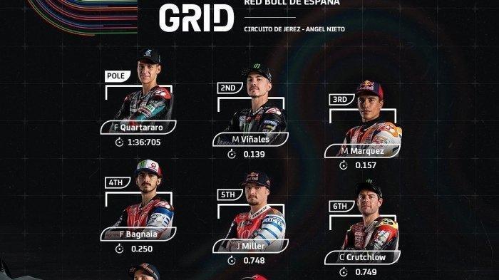 LIVE Trans 7 MotoGP MotoGP 2020 Spanyol Sirkuit Jerez Pukul 19.00 WIB, Gratis