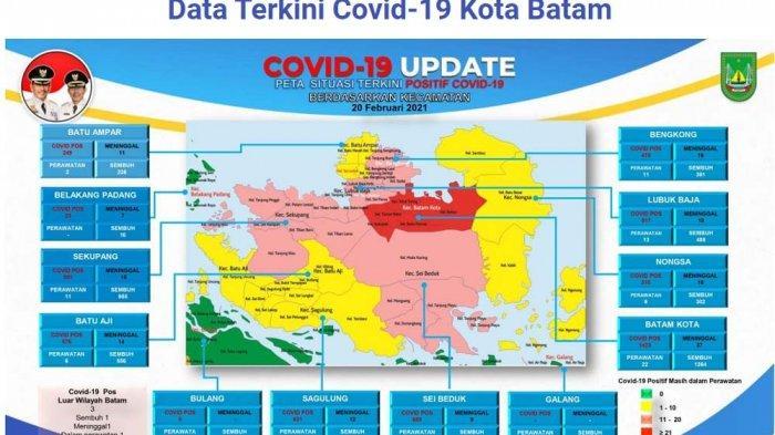 Covid-19 Batam Menuju Zona Hijau, Tinggal 89 Pasien Dirawat