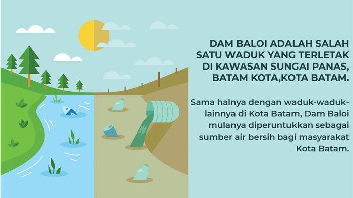 Berkaca dari Dam Baloi, BP Batam Ajak Masyarakat Lestarikan Daerah Resapan Air