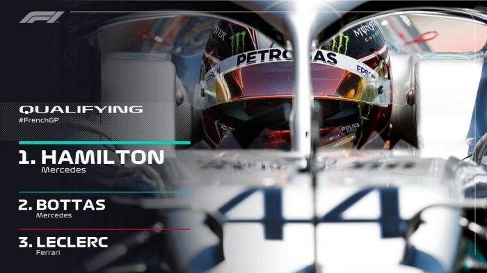 Hasil Kualifikasi Formula 1 GP Perancis, Duo Mercedes Tercepat, Lewis Hamilton Paling Depan