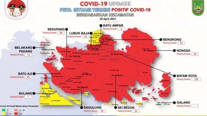 Covid-19 di Batam Melonjak 69 Pasien, 8 Kecamatan Zona Merah