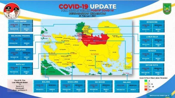 Ibu Rumah Tangga Positif Corona, Batam Kota Masih Zona Merah Covid-19