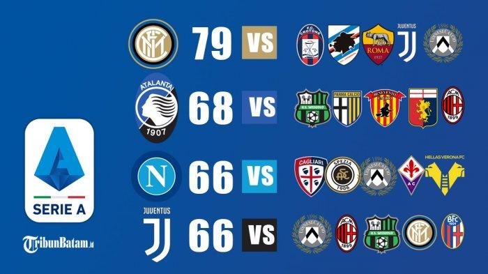 5 Laga Sisa Inter Milan, Atalanta, Napoli, Juventus, AC Milan di Liga Italia, Sengit di 4 Besar