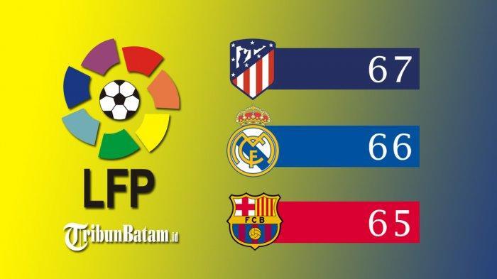 8 Laga Terakhir Liga Spanyol, Atletico & Barcelona Saling Berhadapan, Peluang Real Madrid Juara?